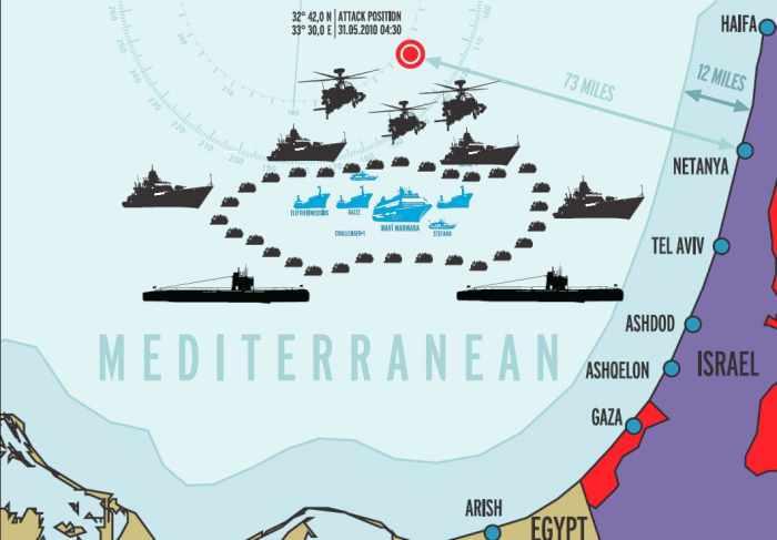 Israeli_attack_positions.jpg