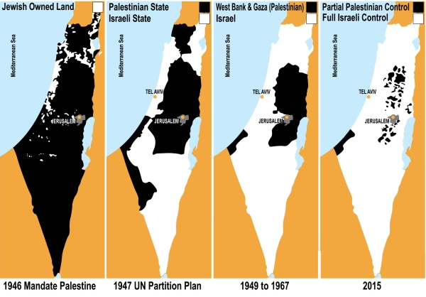 Palestinian Loss of Land 1946 - 2015
